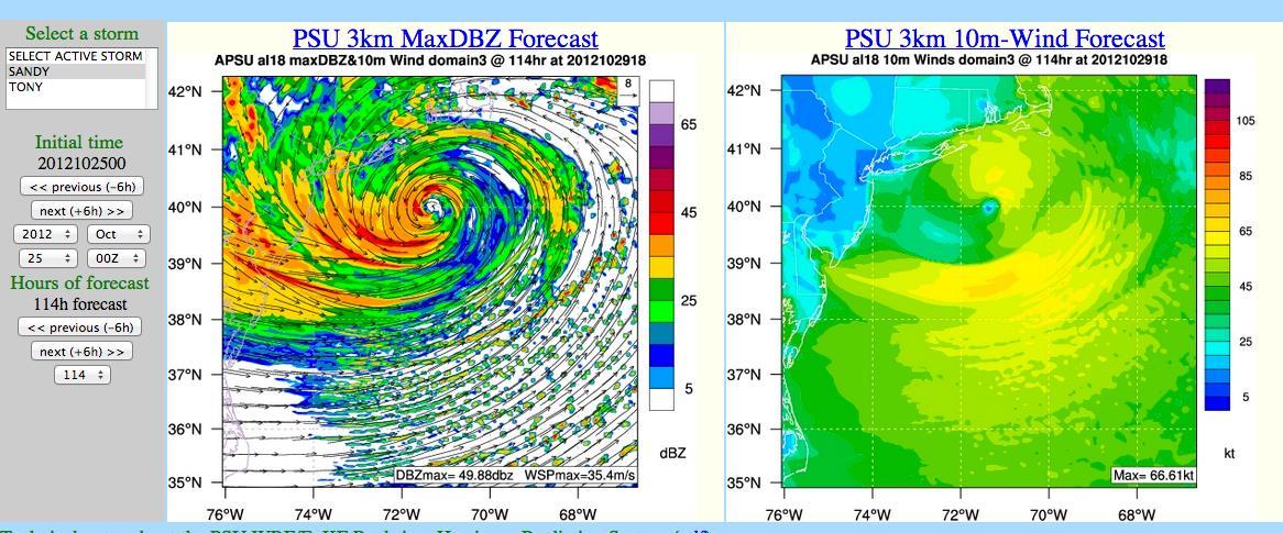 PSU wind forecast image, Fuqing Zhang